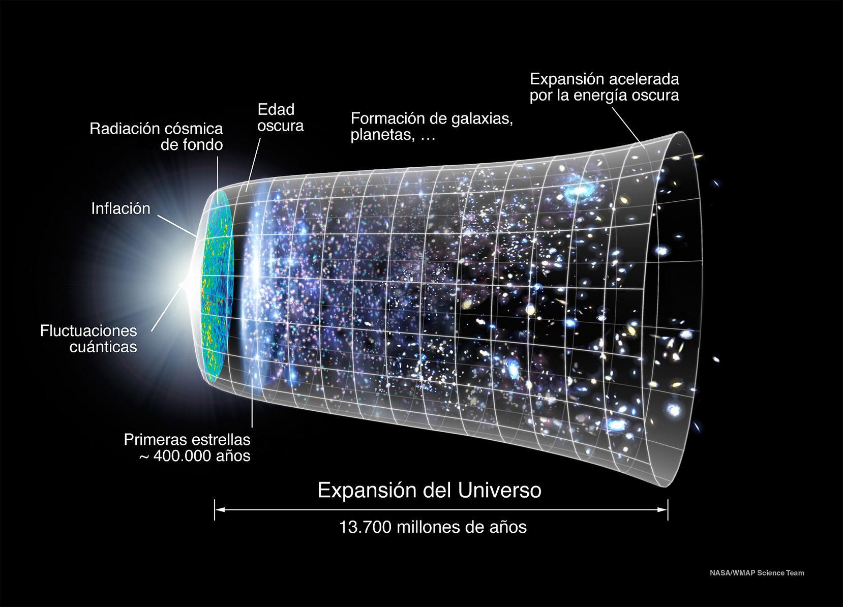 Evolucion_Universo_2