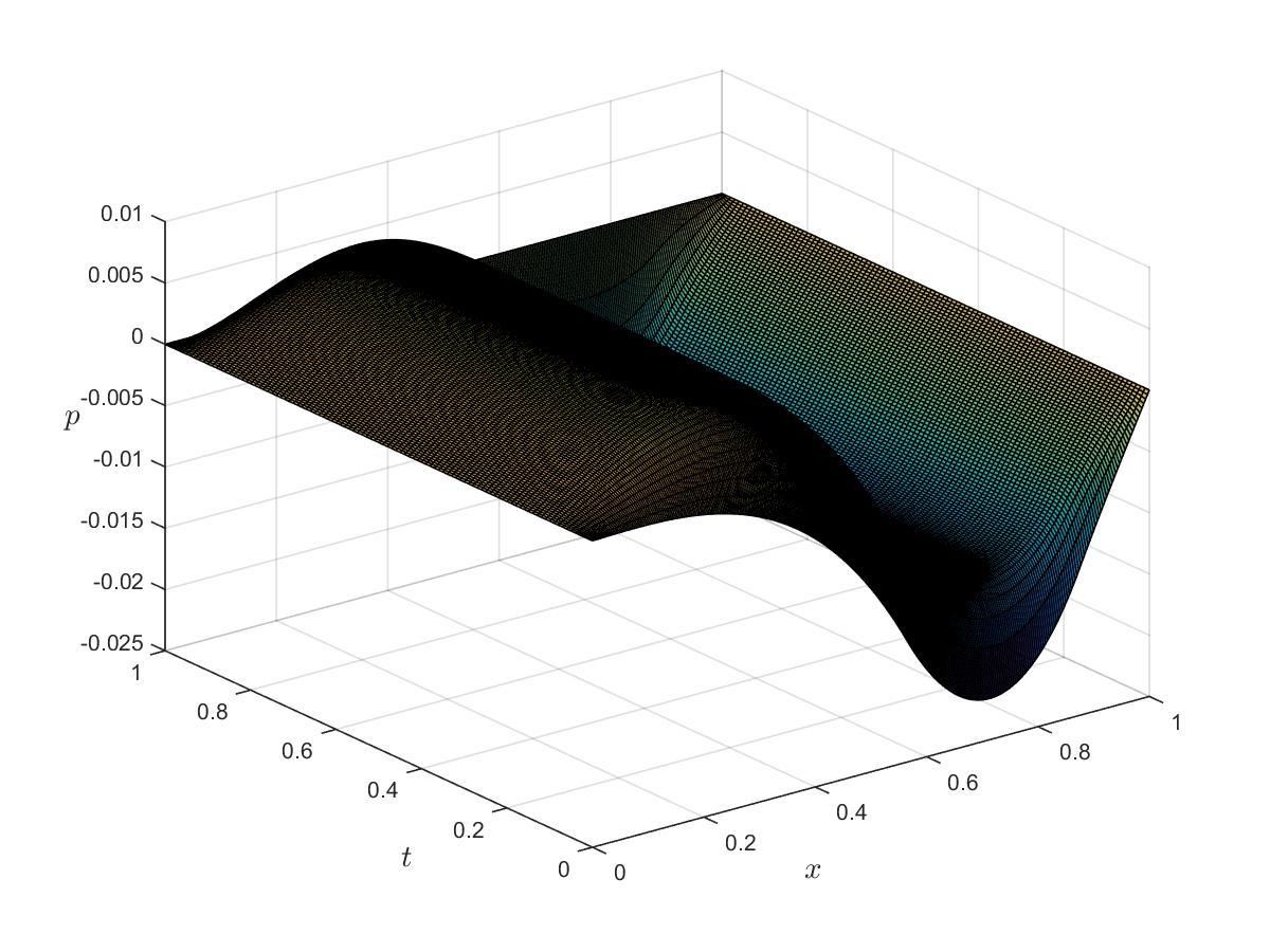 Figure 6 MIDDLE