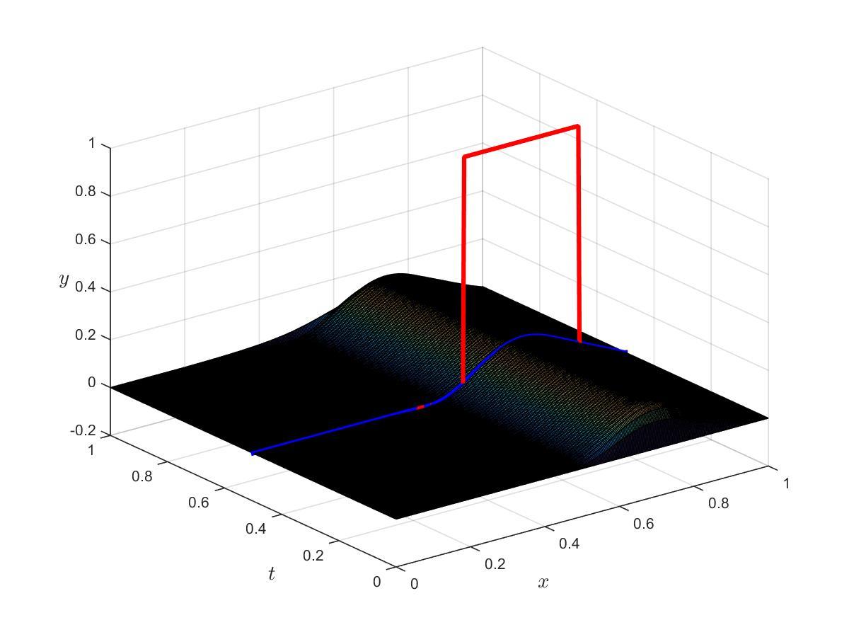Figure 5 BOTTOM