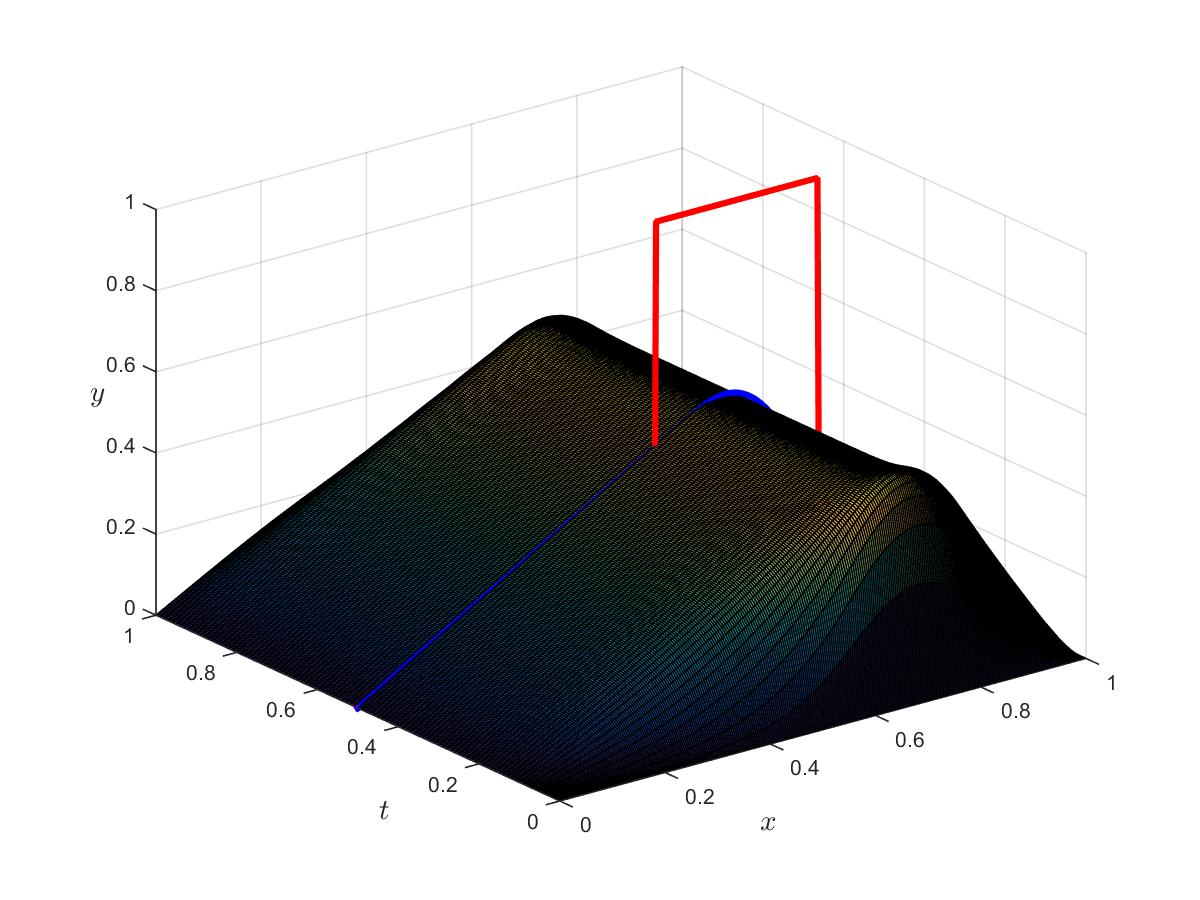Figure 5 MIDDLE