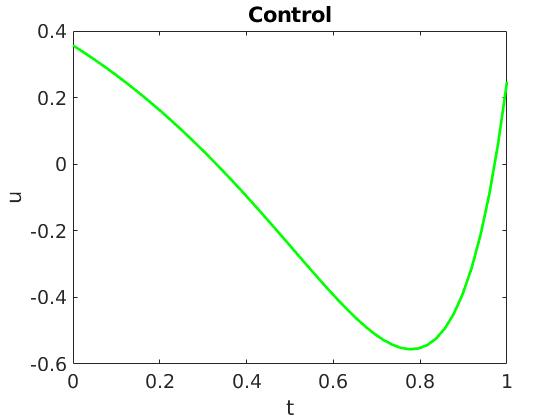 figure1b