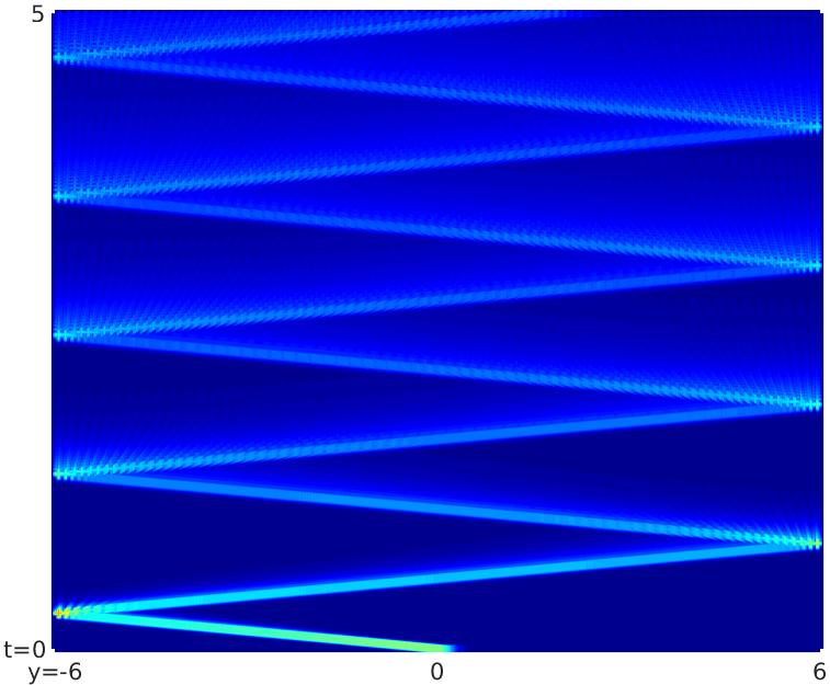 plot_frac_schrodinger2_09_6