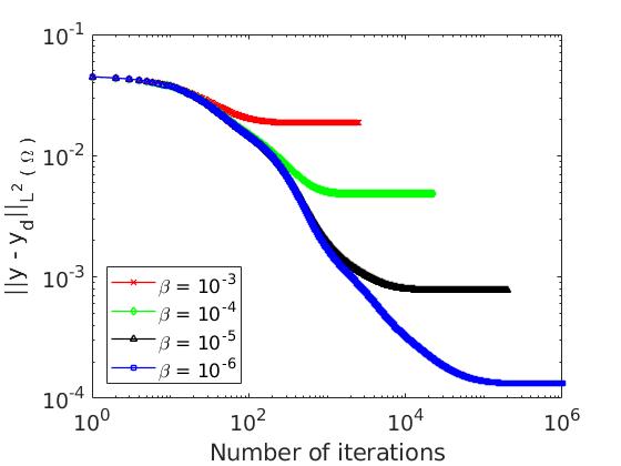 Figure 2.a